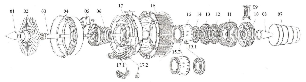 [Image - Jet Engine Schematic]